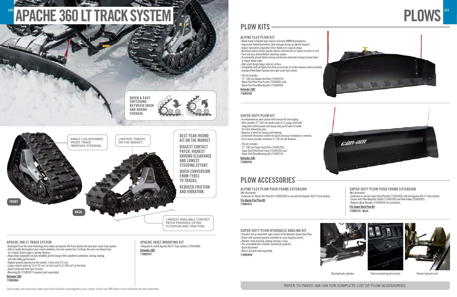 Can-Am Off Road PAC Catalogue 2016 AU-NZ by Triple 888 Studios - issuu