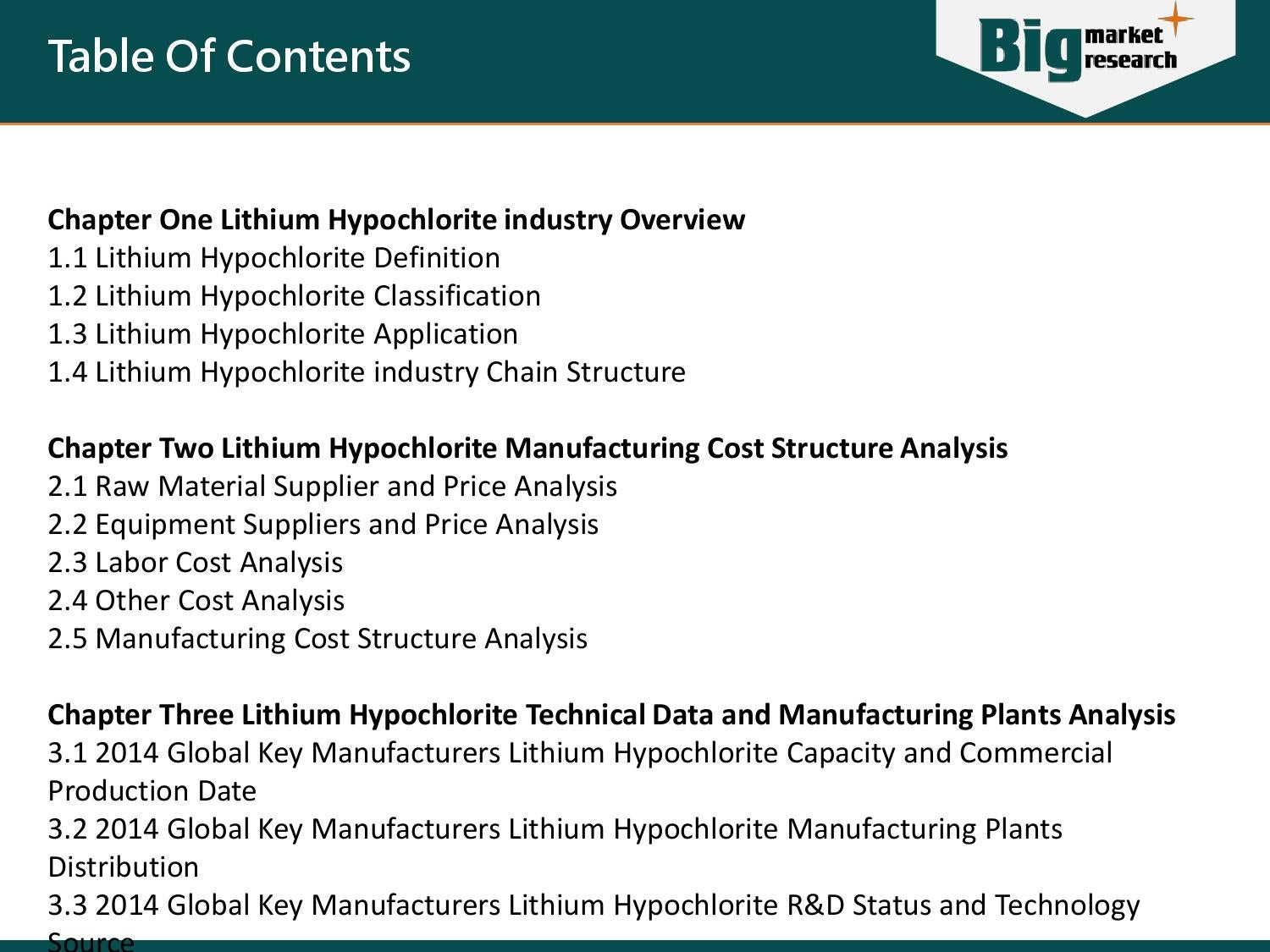 Lithium Hypochlorite Industry: Detailed Analysis & Research