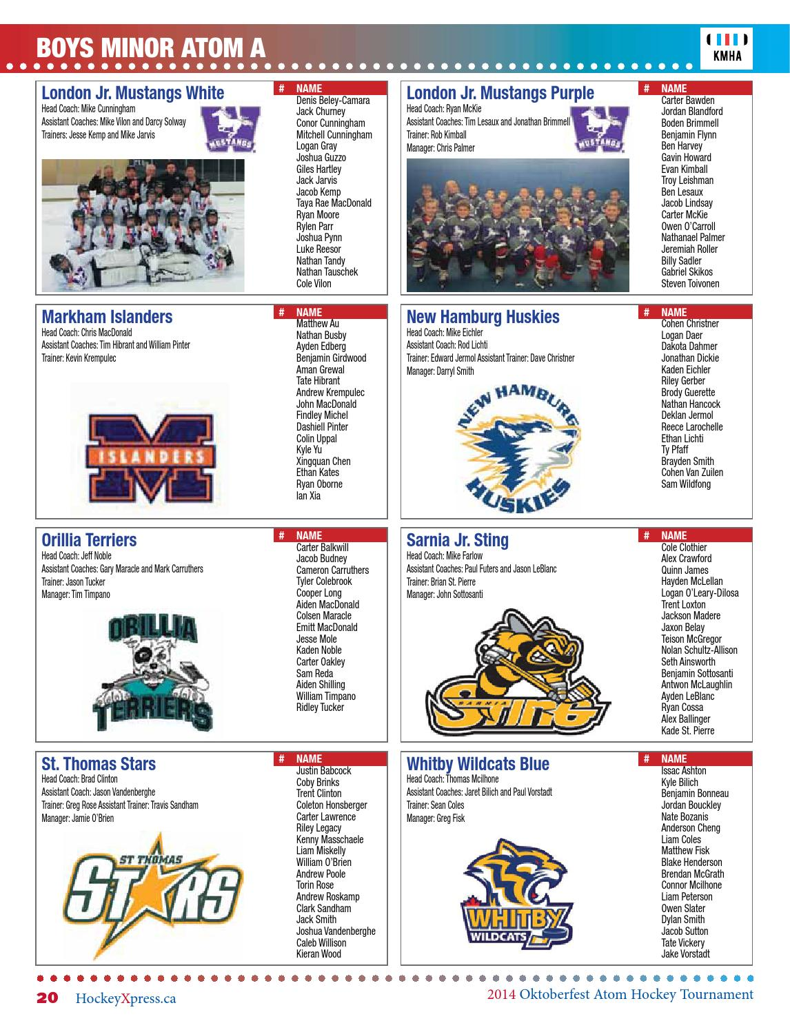 KW HockeyXpress Issue 6 by SportsXpress - issuu