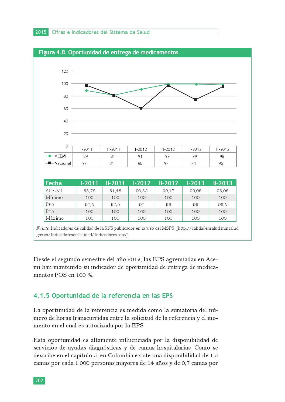 Cifras e Indicadores del Sistema de Salud 2015 by ACEMI issuu