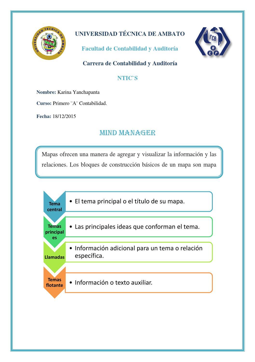 Resumen mindmanager by Karina Yanchapanta - issuu