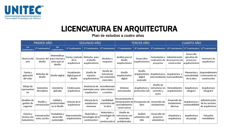Plan estudios para la licenciatura en arquitectura by for Plan de arquitectura