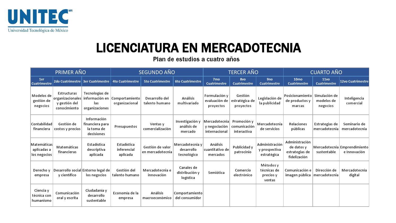 Tarea 7 Mercadotecnia 1 ensayos gratis y trabajos