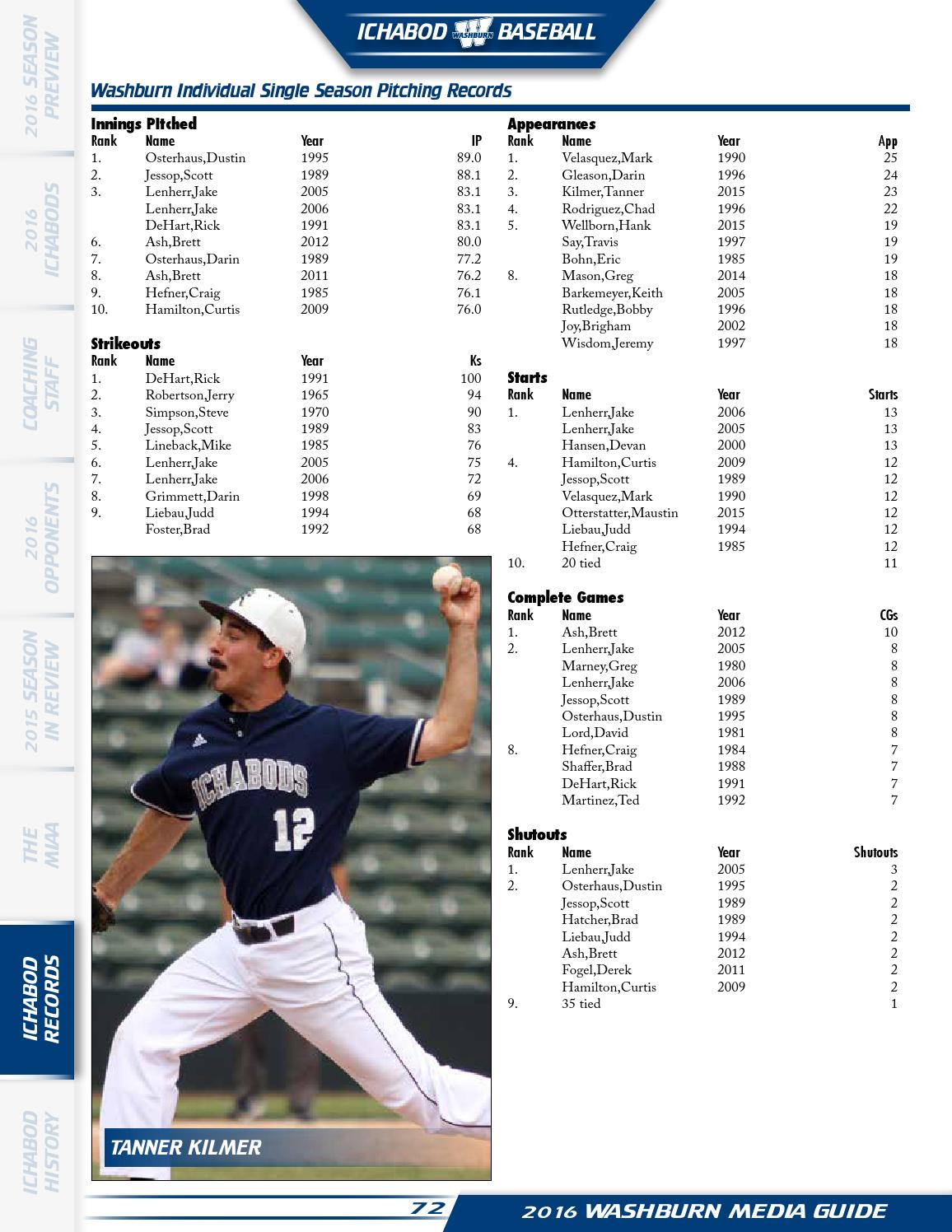 2016 Washburn Baseball Media Guide by Washburn Athletics - issuu