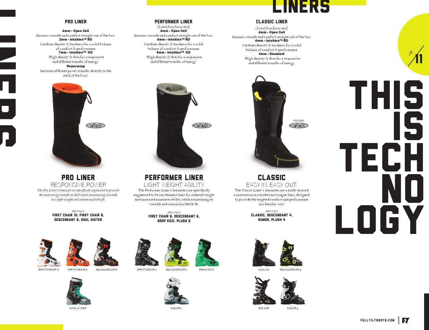 Full Tilt Boots 2016/2017 Catalog by Full Tilt Boots - issuu