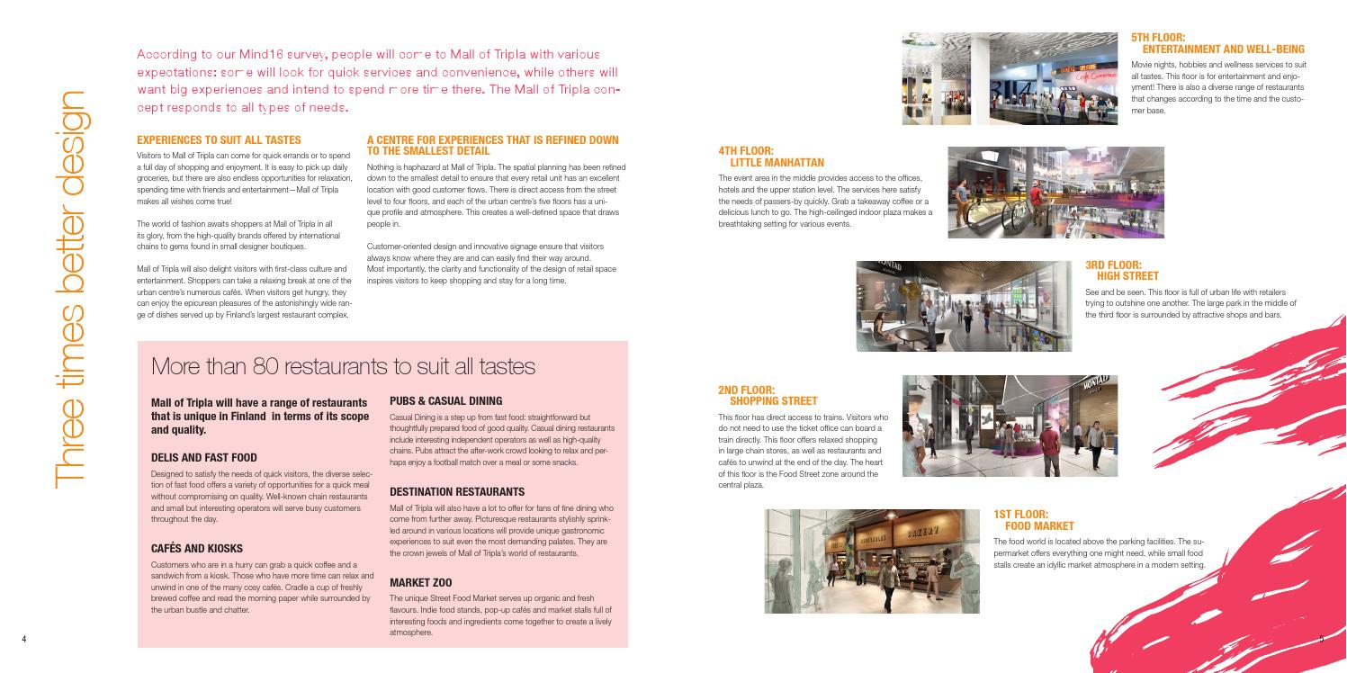 Mall Of Tripla In English By Yit Group Issuu