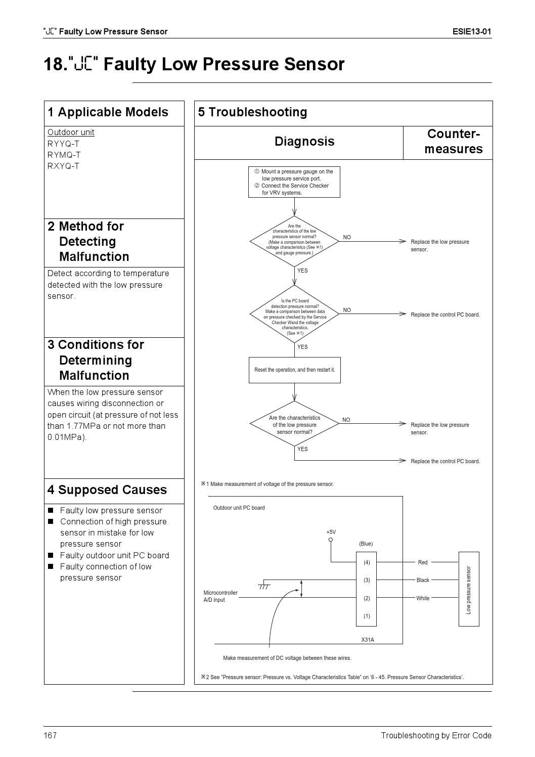 Daikin Vrviv English Service Manual By Paulo Moreno Issuu Wiring Open Circuit