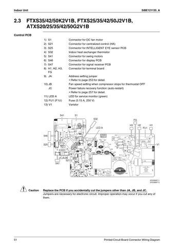 Daikin - English Service Manual by PAULO MORENO - issuu on