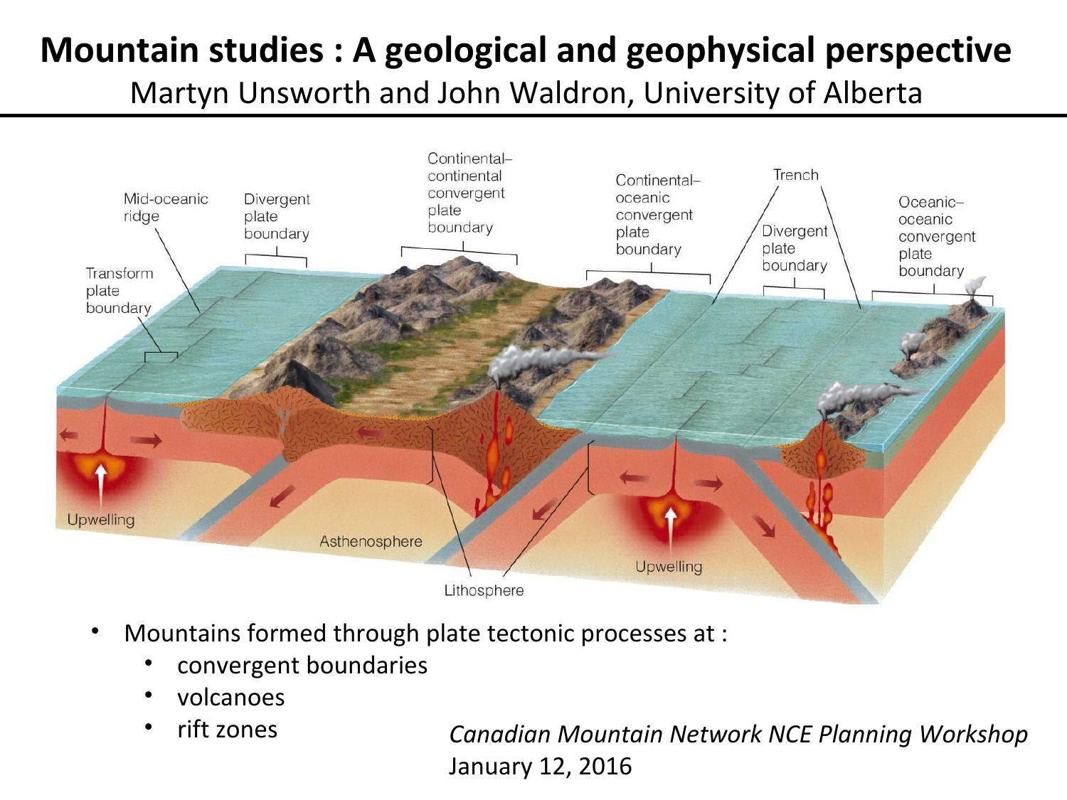 University of alberta mountain studies a geological and university of alberta mountain studies a geological and geophysical perspective by canadian mountain network nce planning group issuu pooptronica