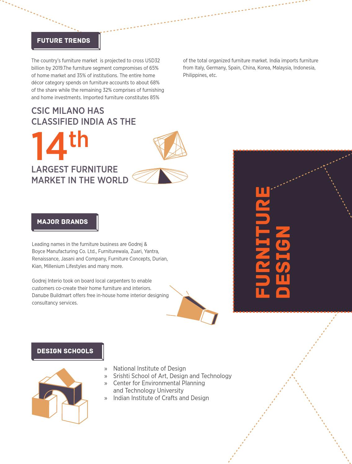 india design report 2015 by rmalhotra02 issuu