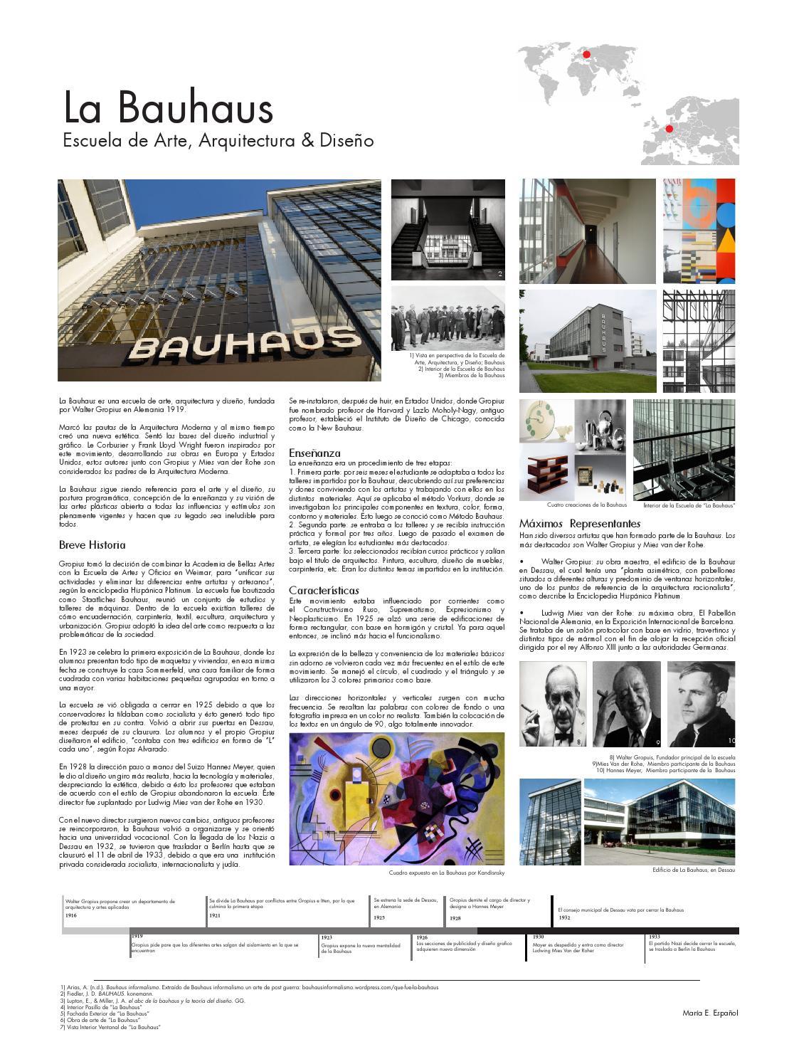 Atlas De Teor A Y Arquitectura Vol 1 By Teor A De La  # Muebles Bauhaus Caracteristicas
