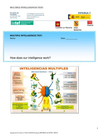 Multiple intelligences test online  Multiple Intelligences