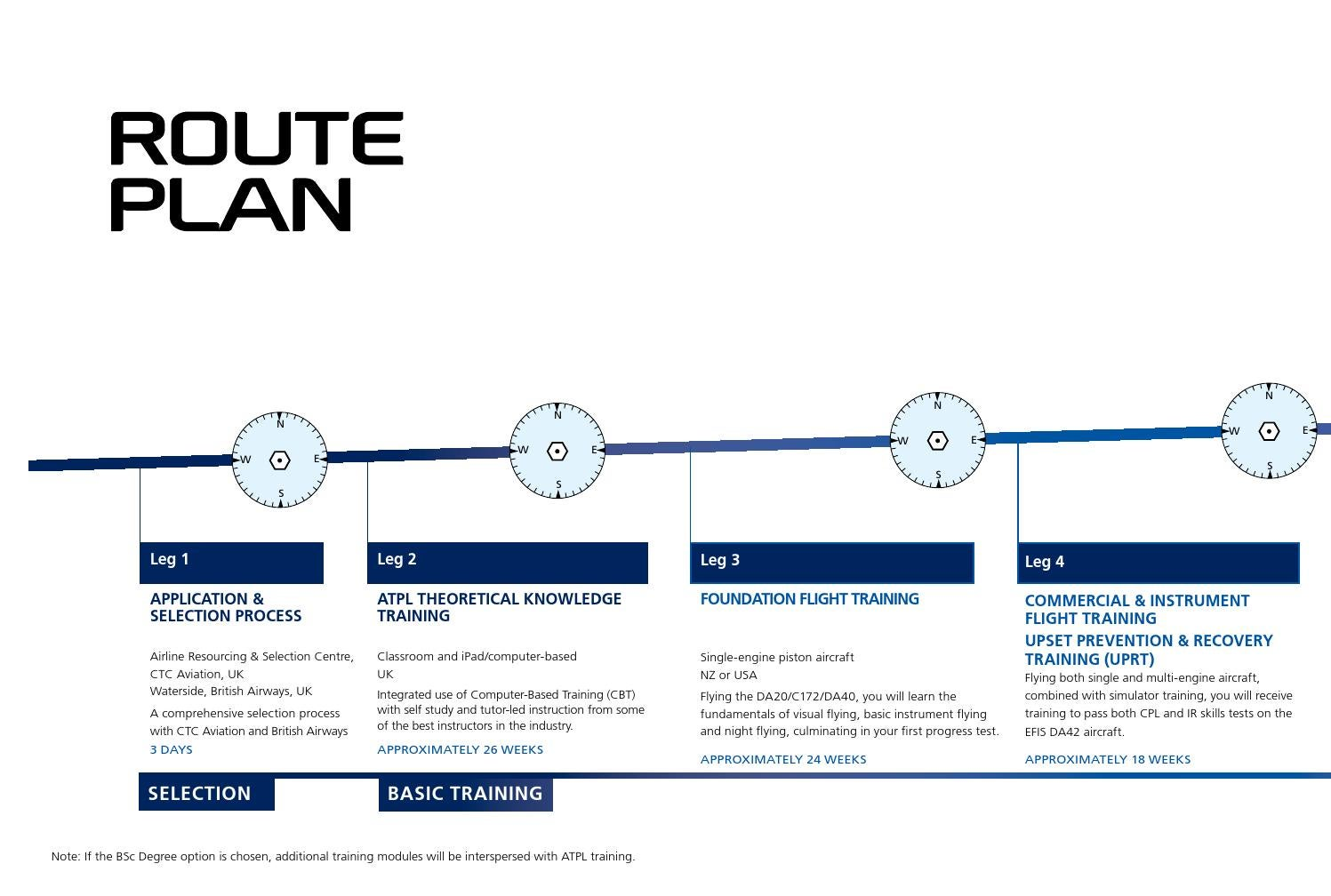 Route Guide 04 CTC WINGS Integrated ATPL in partnership with British