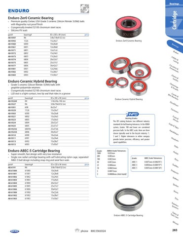 6805-6 Bearing 25x37x6 mm Ceramic Ball Bearing