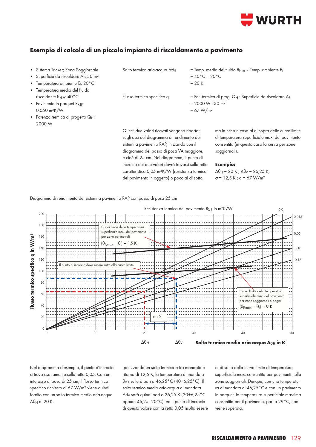 Temperatura Mandata Impianto A Pavimento wurth termotecnica manuale tecnico by würth italia - issuu
