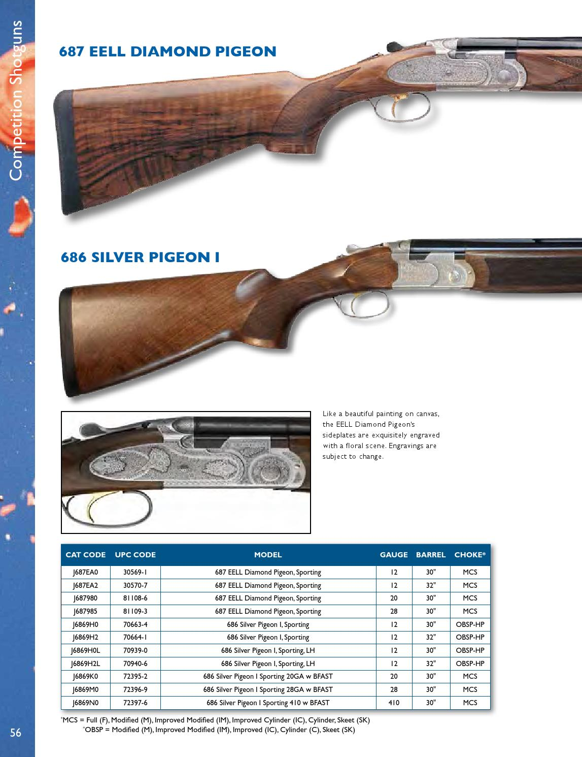 2016 Product Guide by Beretta USA corp - issuu