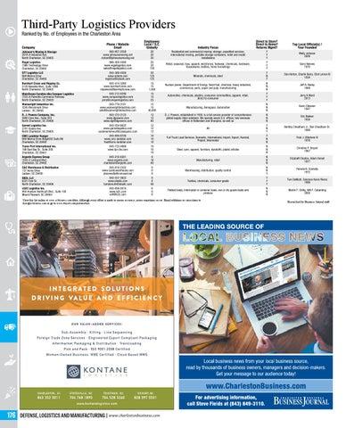 2016 Charleston Book Of Lists By Sc Biz News Issuu