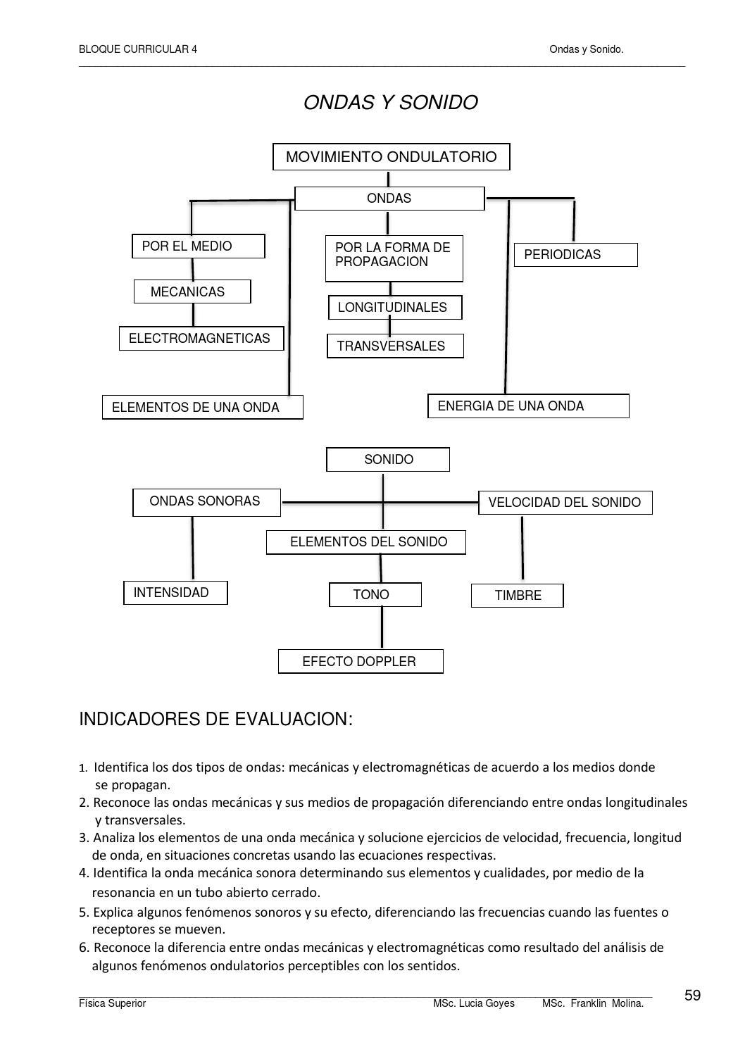 Efecto Doppler Ejercicios Resueltos Epub