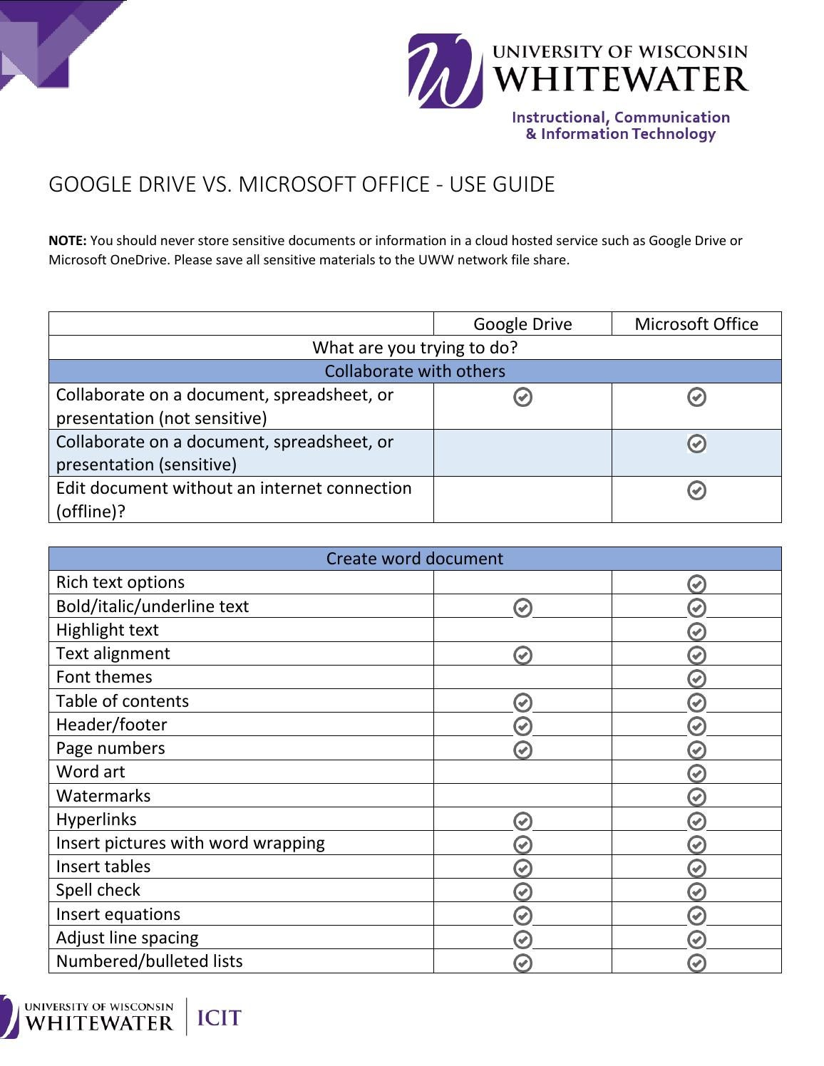 Icit google drive vs microsoft office