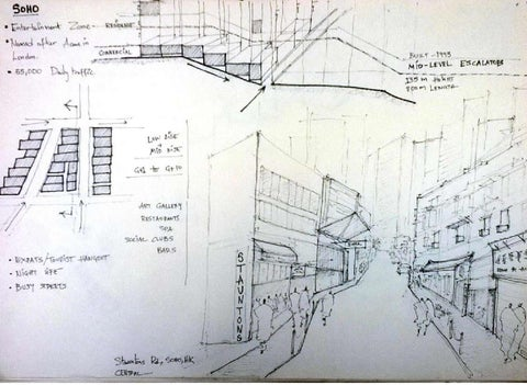 Drawings site analysis Climate and