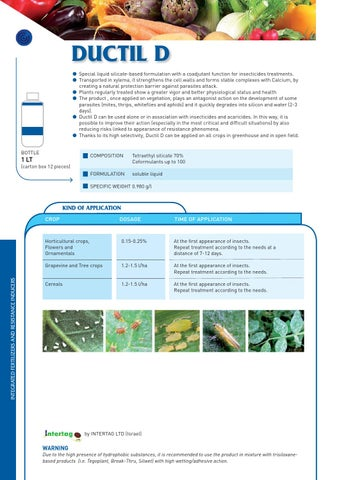 Integrated Plant Nutrition - catalogue Diagro 2016