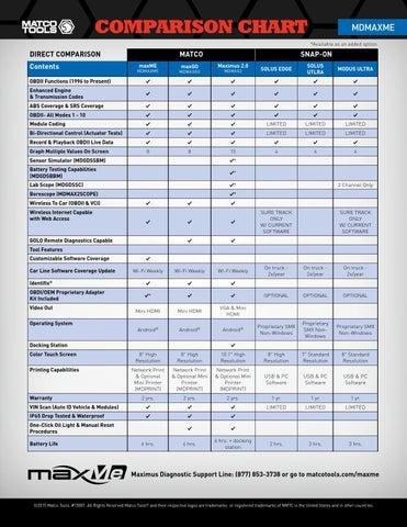 Diagnostic Tool Comparison Chart by Steve Torres Matco Tools - issuu