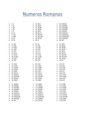 Numeros Romanos By Kelribeiro Ribeiro Issuu
