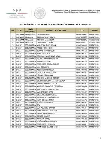 Df escuelas pec 2015 2016 by nanch medicen issuu for Cct de la escuela
