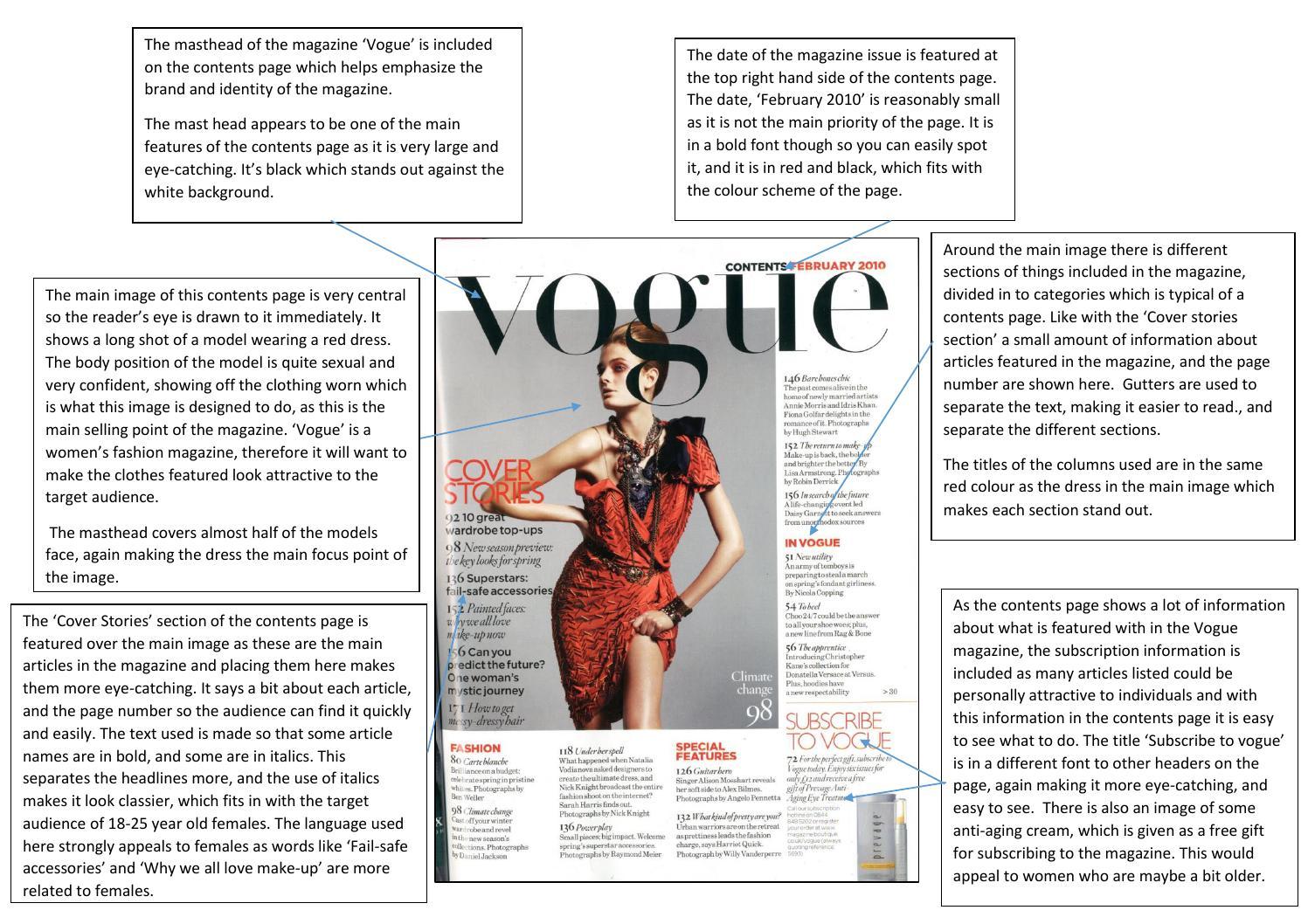 fashion periodical content analysis