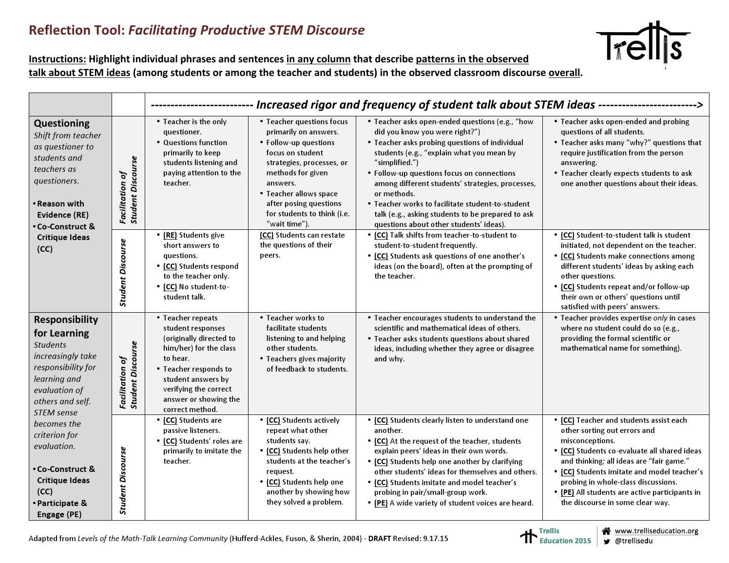 A Research on the Simon Fraser Health Region (SFHR)