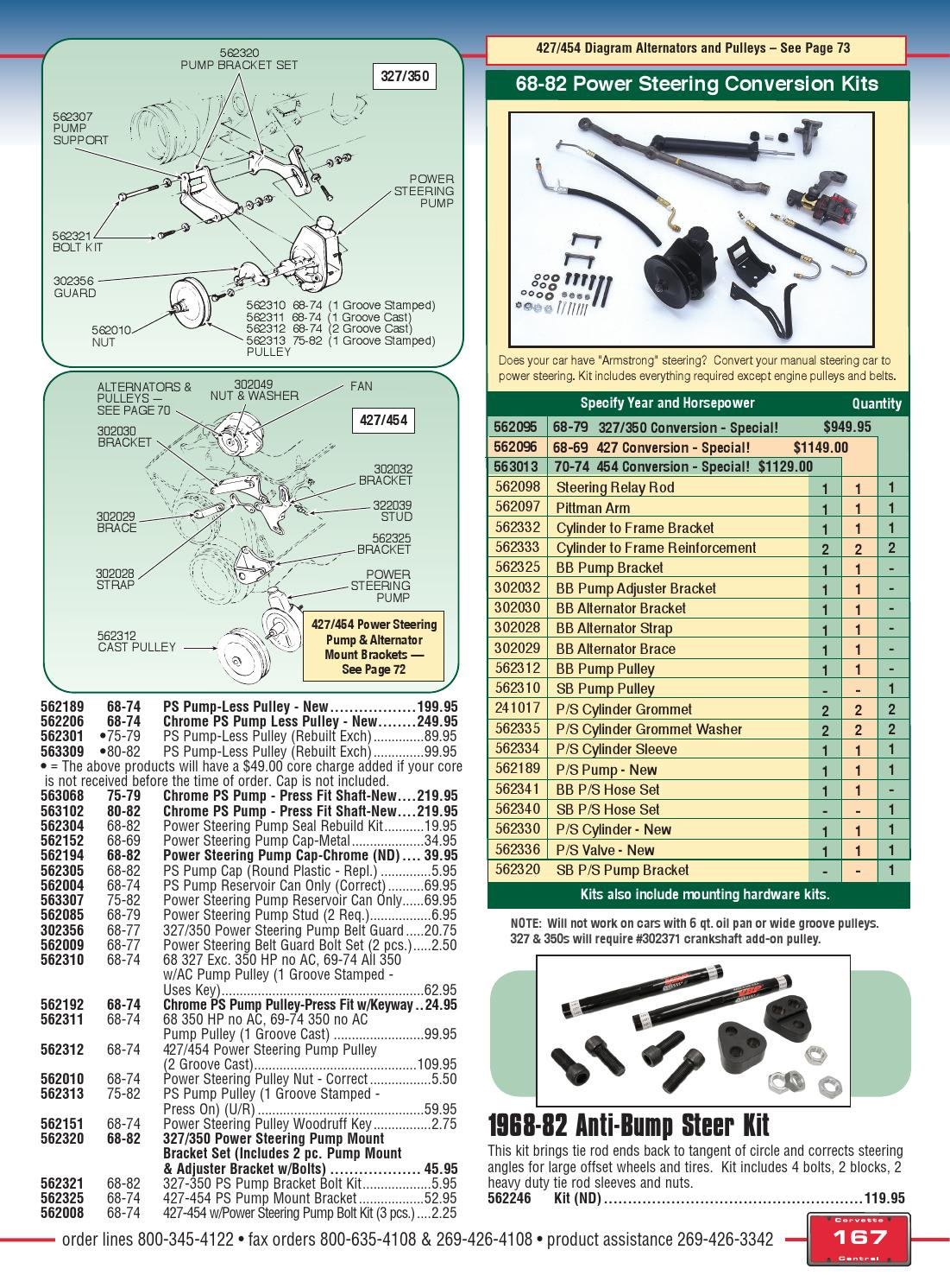 Corvette Central C3 68 82 Parts Catalog By Steering Bolt Power Conversion Kit Pump Issuu