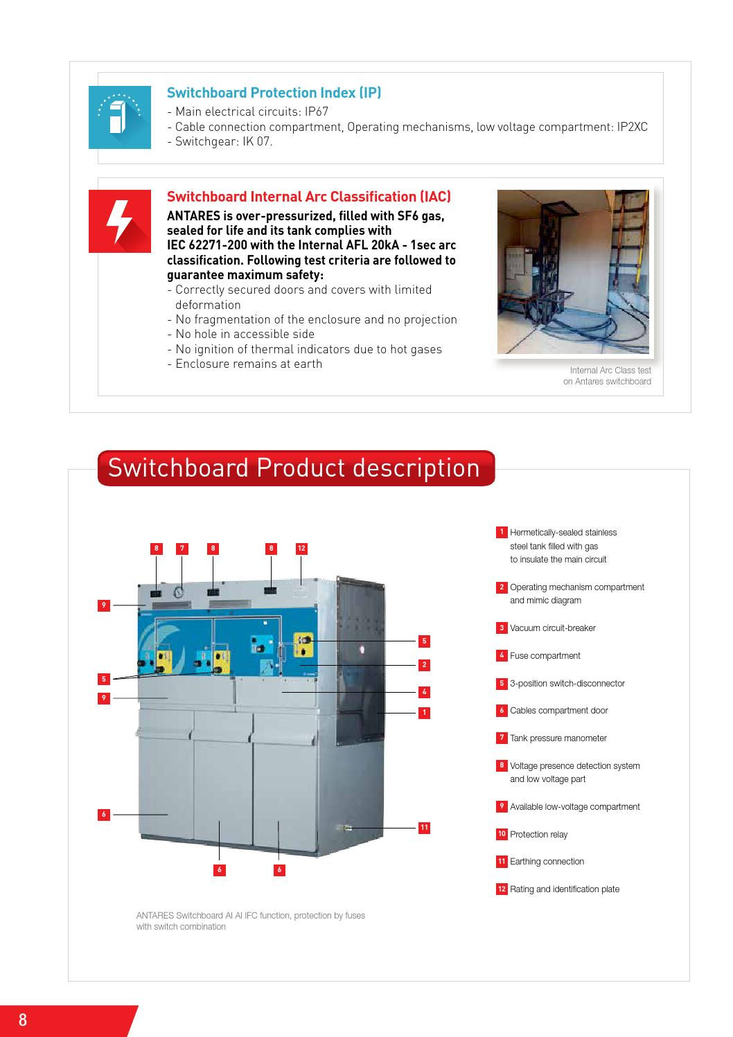 Antares Gas Insulated Switchgear Gb By Cahors Issuu For Breaker Operating On Wiring Diagram Of Vacuum Circuit
