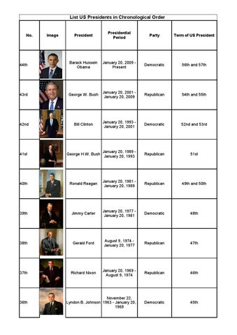 printable list of us presidents with pictures by ambrish - issuu