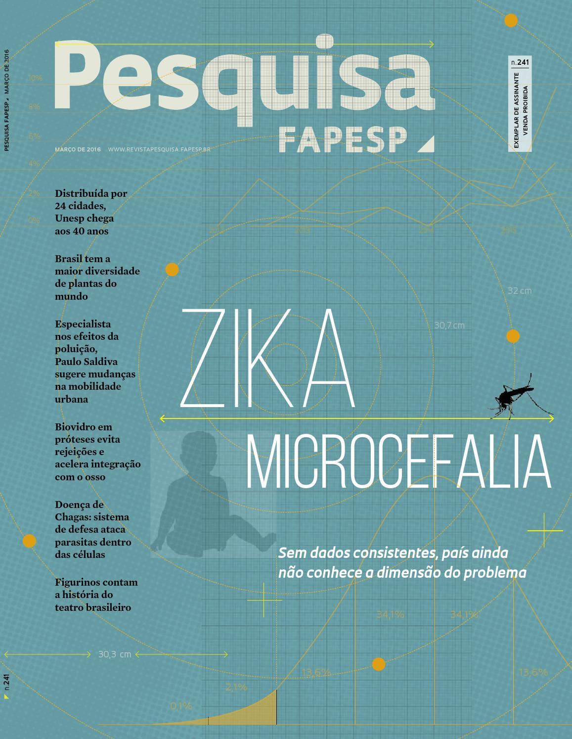 2ca978447 Zika