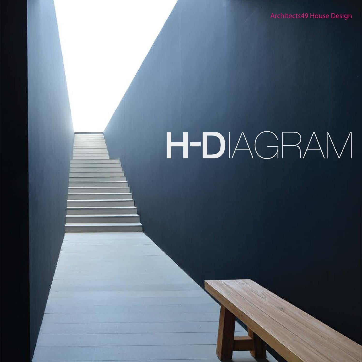 H-DIAGRAM by Li-Zenn - issuu