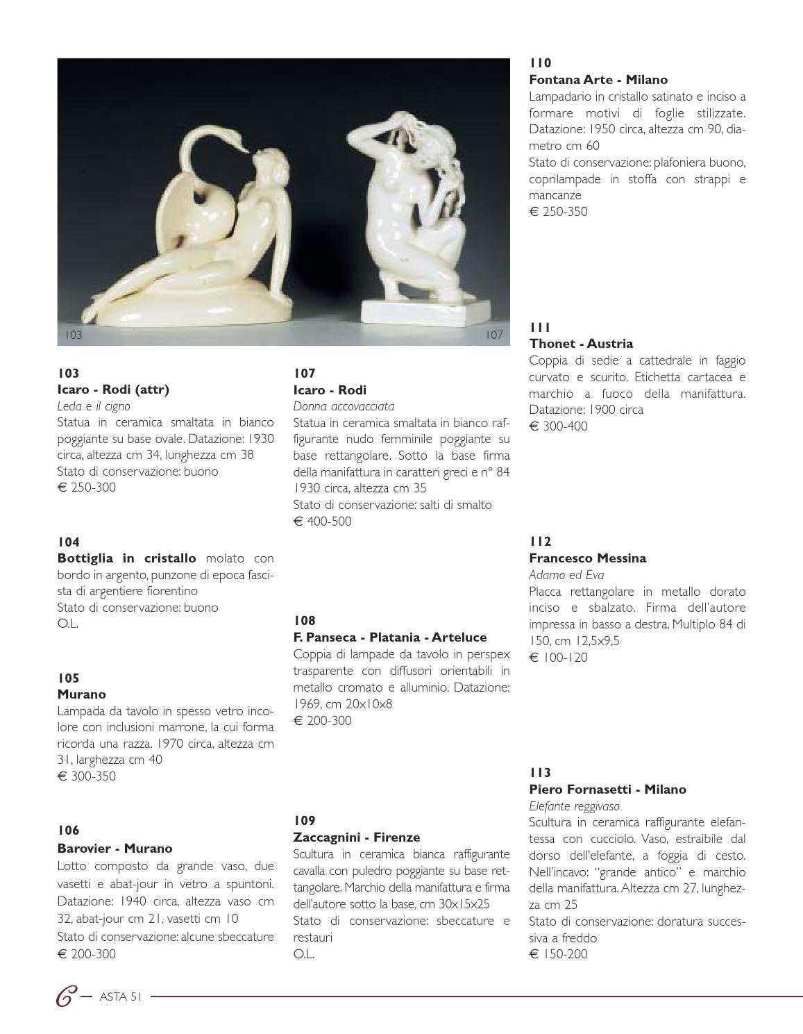 datazione ceramiche