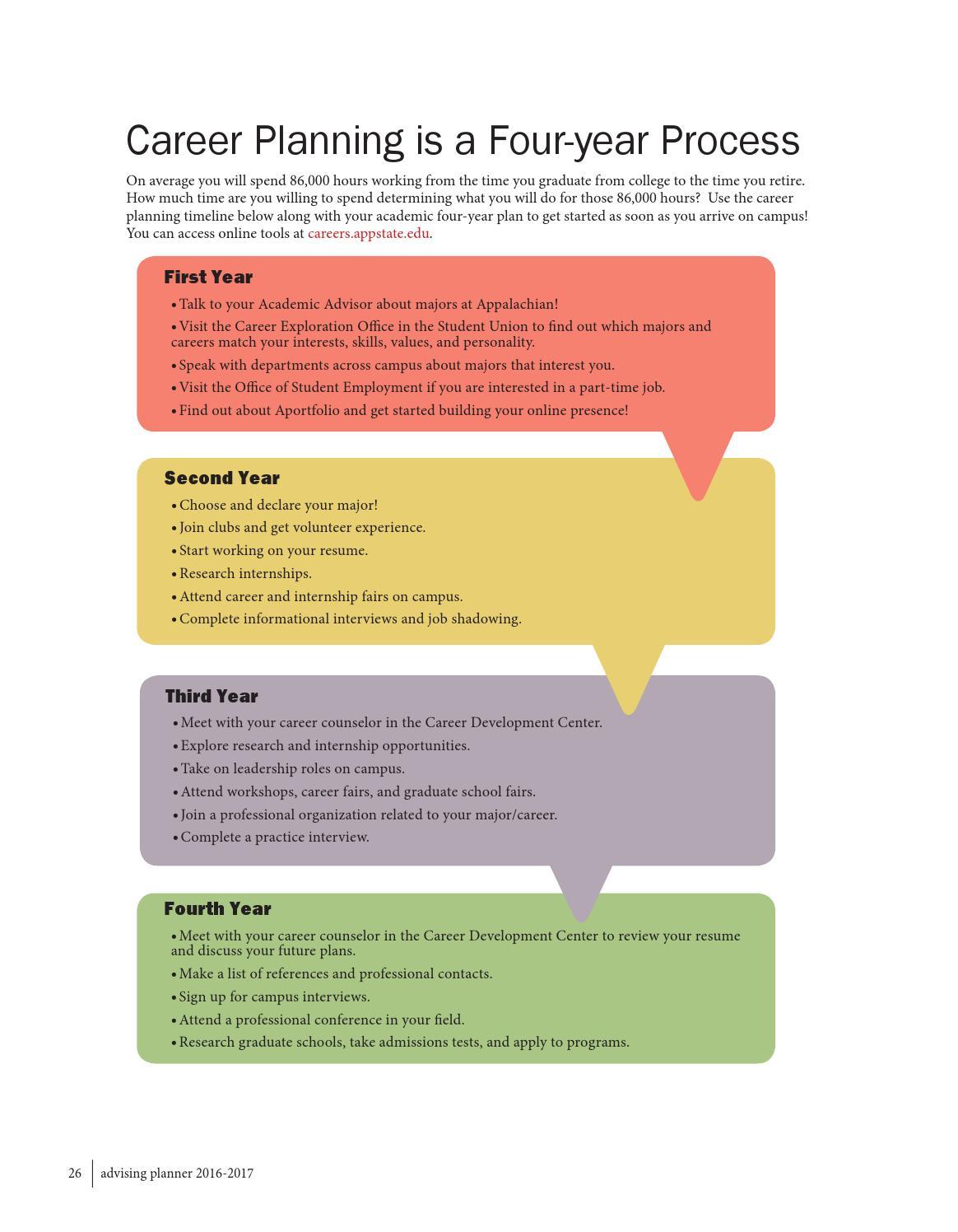 2016 2017 Advising Planner By Nikki Crees Issuu
