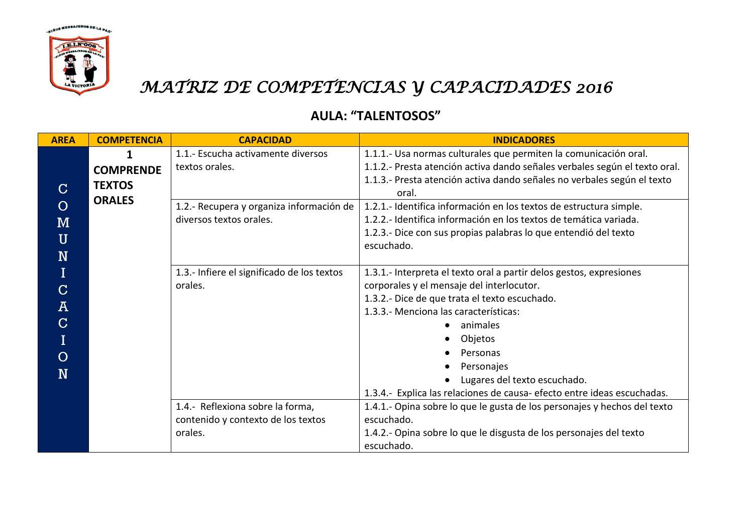Matriz De Competencias Incial 5 Años By Ida Luz Issuu