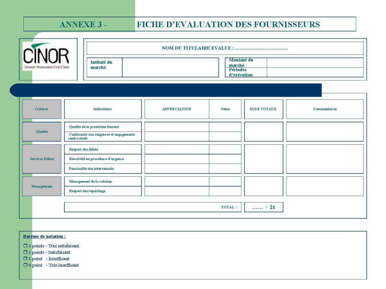 Annexe 3 fiche d'évaluation des fournisseurs by CINOR - Issuu