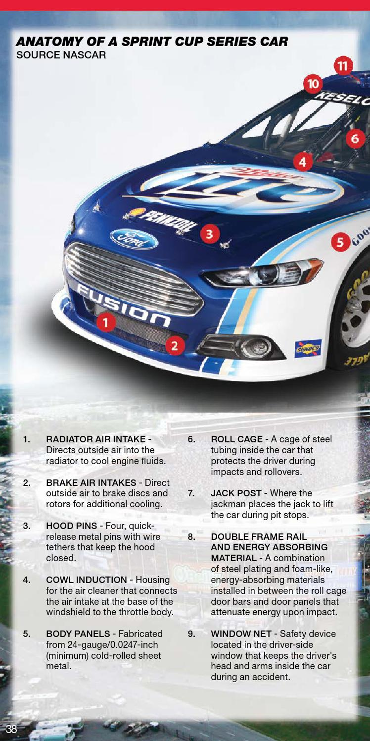 2016 Food City 500 Guest Guide By Bristol Motor Speedway Dragway