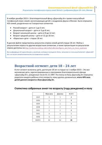 Справка о надомном обучении Покровское-Стрешнево Медицинская справка для работы на высоте Международная