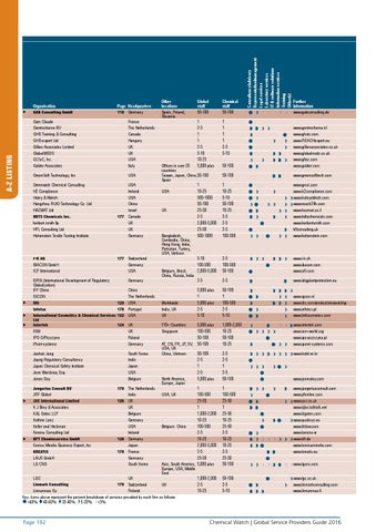 chemical watch service providers guide 2016 by chemical watch issuu rh issuu com hong kong ipo guide 2015 herbert smith