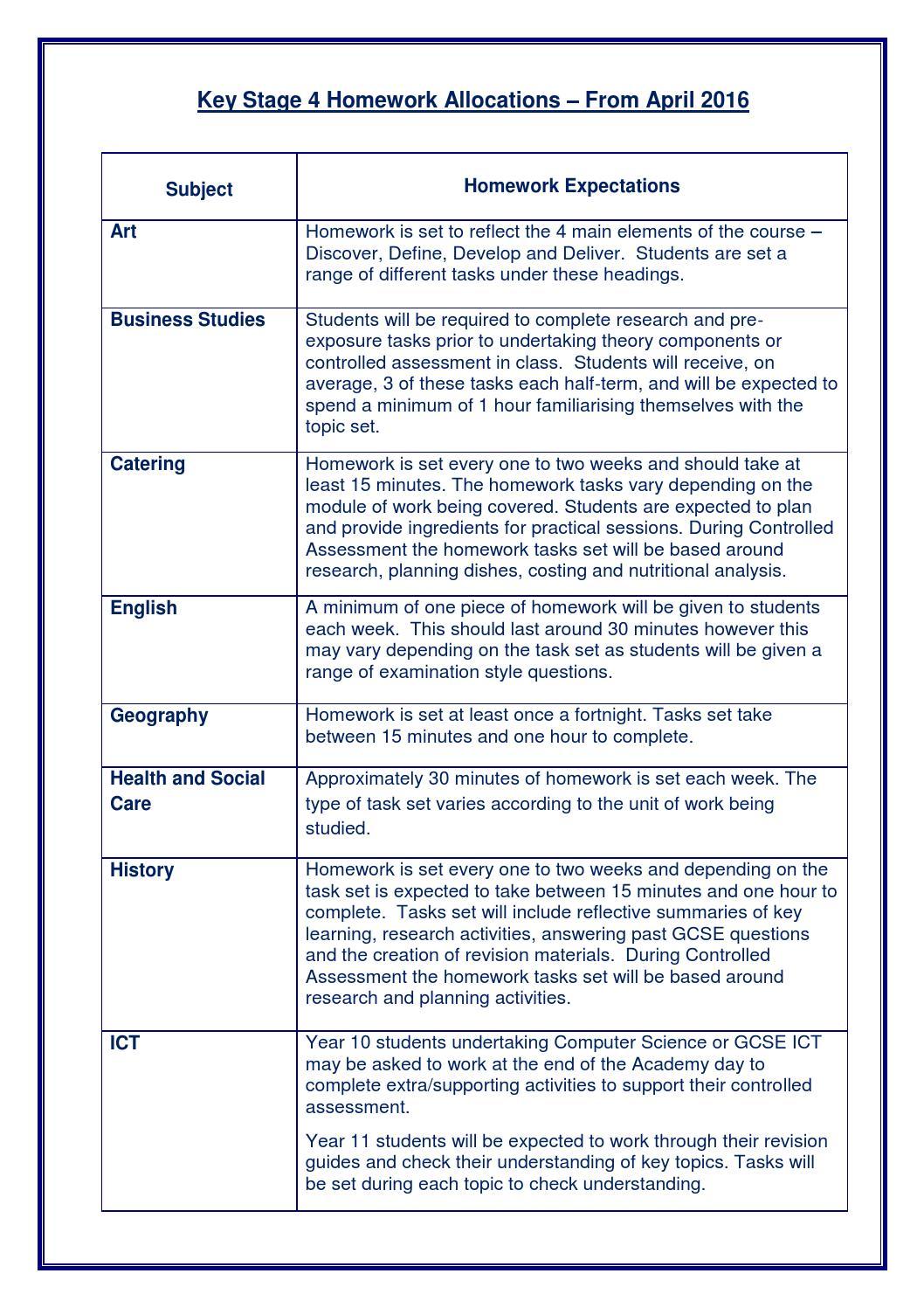 Homework help key stage 3
