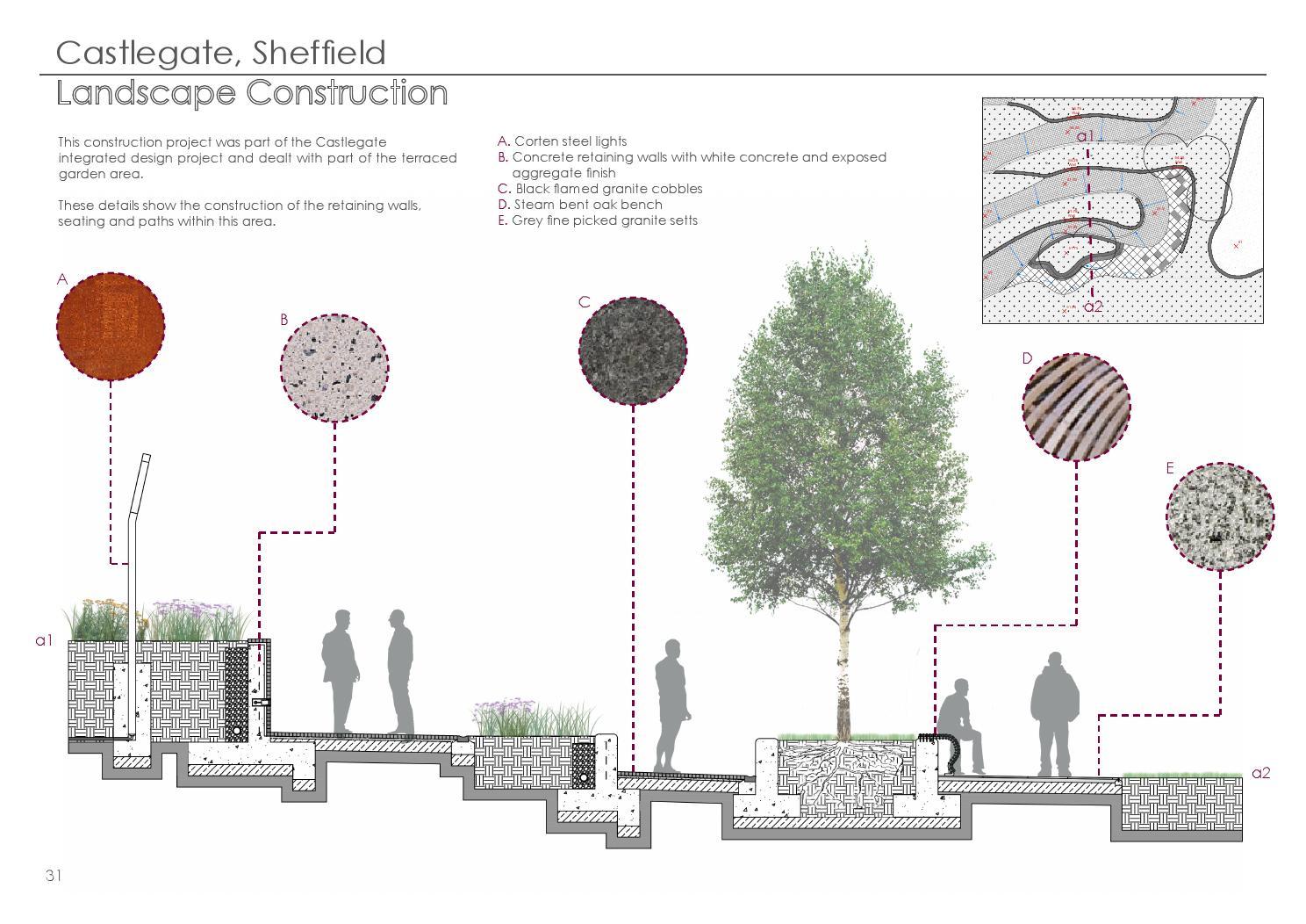 Landscape Architecture Portfolio By Ed