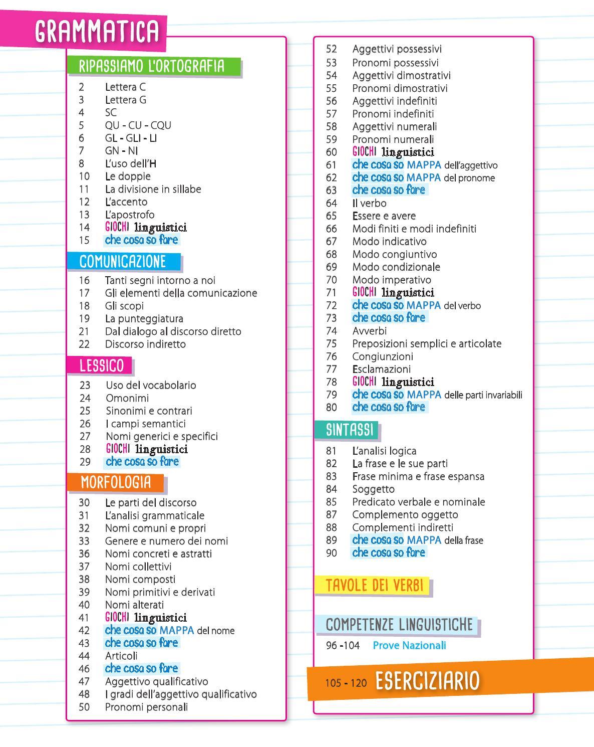 Sorpresa Classe 4 Grammatica By Gruppo Editoriale Raffaello Issuu