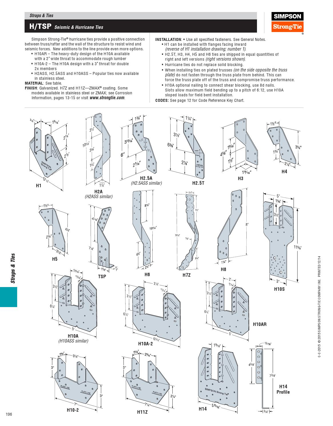 Simpson Strong Tie Connector Guide 2016 By Meek S Lumber Hardware Issuu
