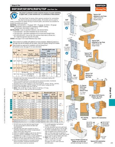 Simpson Strong-Tie Connector Guide 2016 by Meek\'s Lumber & Hardware ...