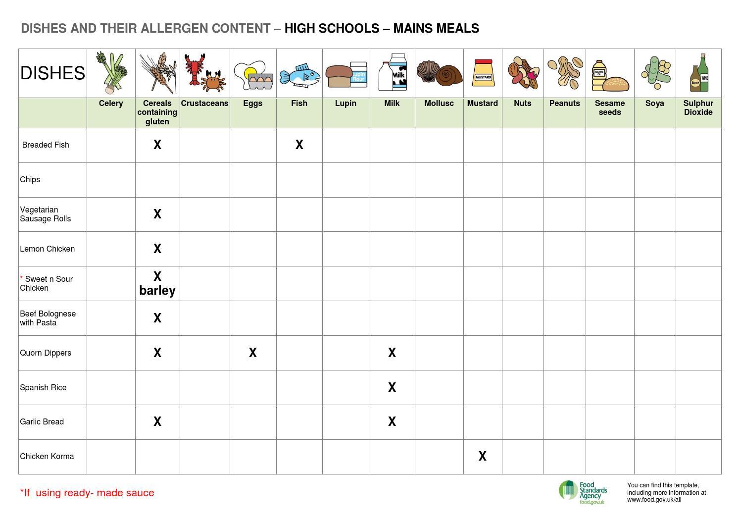 Allergen Chart High Schools Spring Summer Menu 2016 By