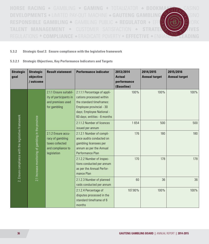 Aggreko plc annual report 2010