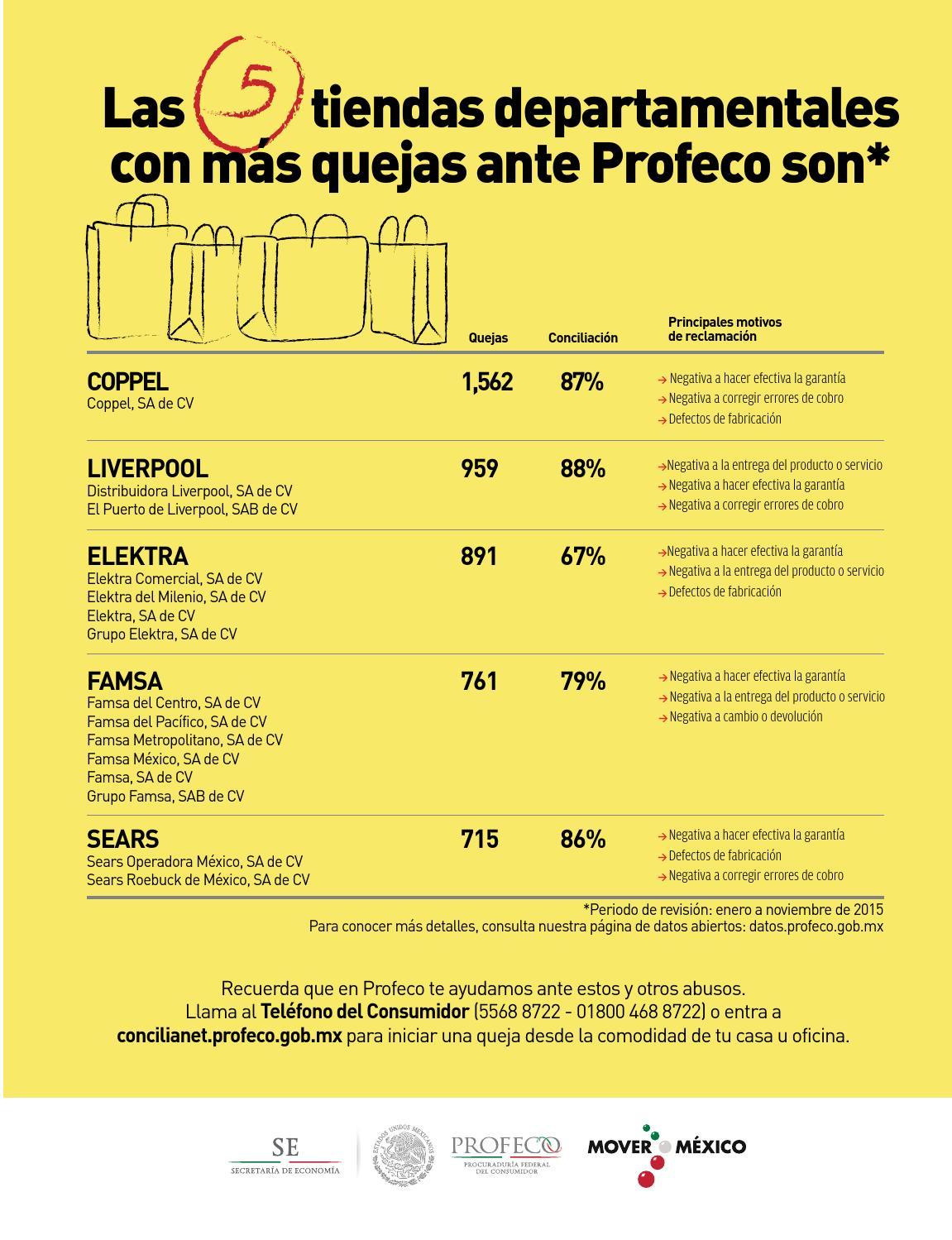 forro2 rc468 anuncios 5 tiendas febrero 2016 by profeco